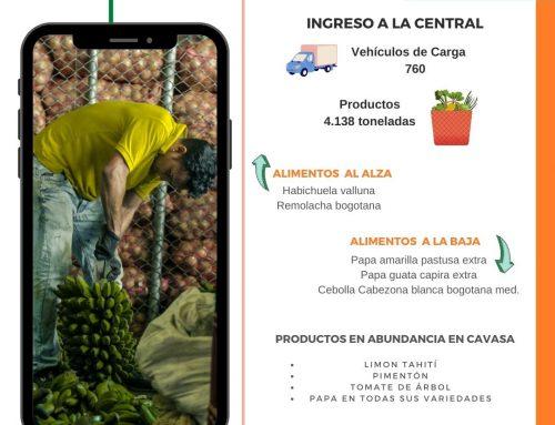 Volúmenes ingresados de alimentos CAVASA Septiembre 27-2020