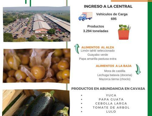 Volúmenes ingresados de alimentos CAVASA Octubre 07-2020
